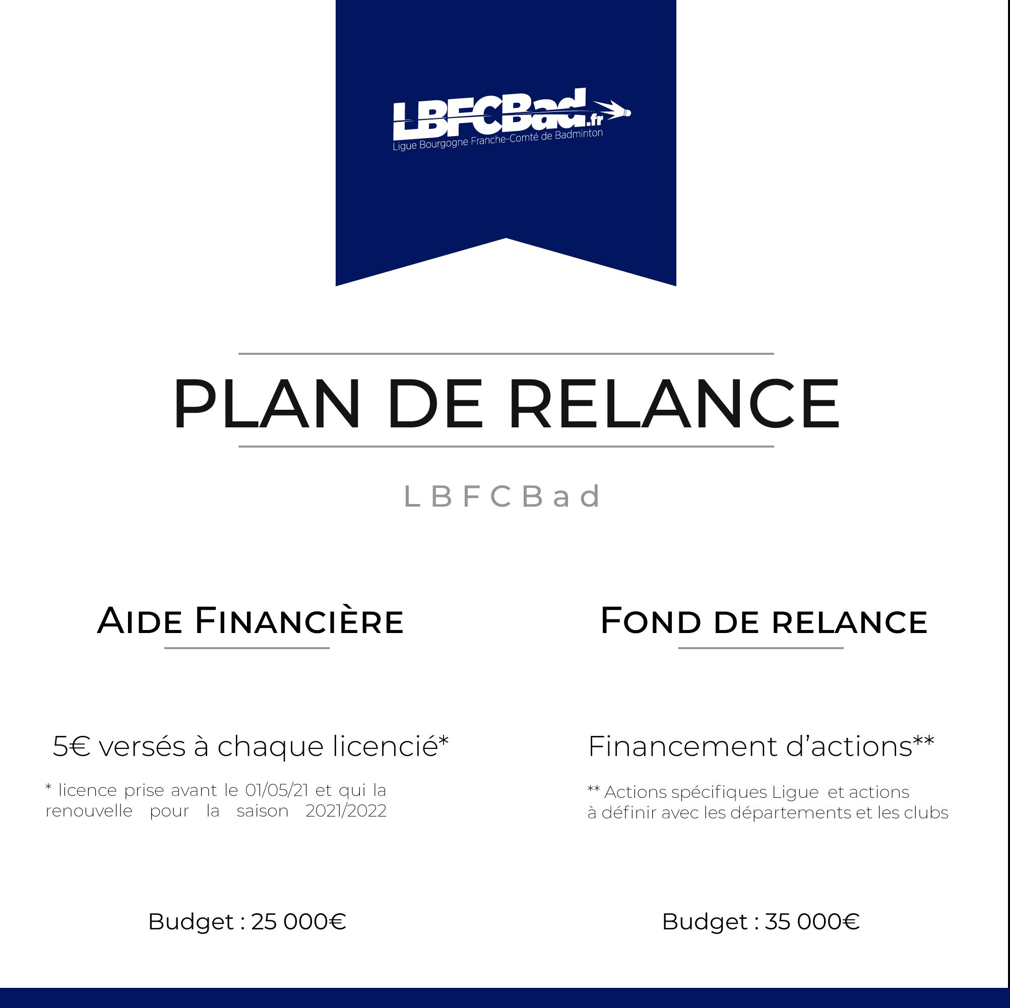 Plan de relance 1